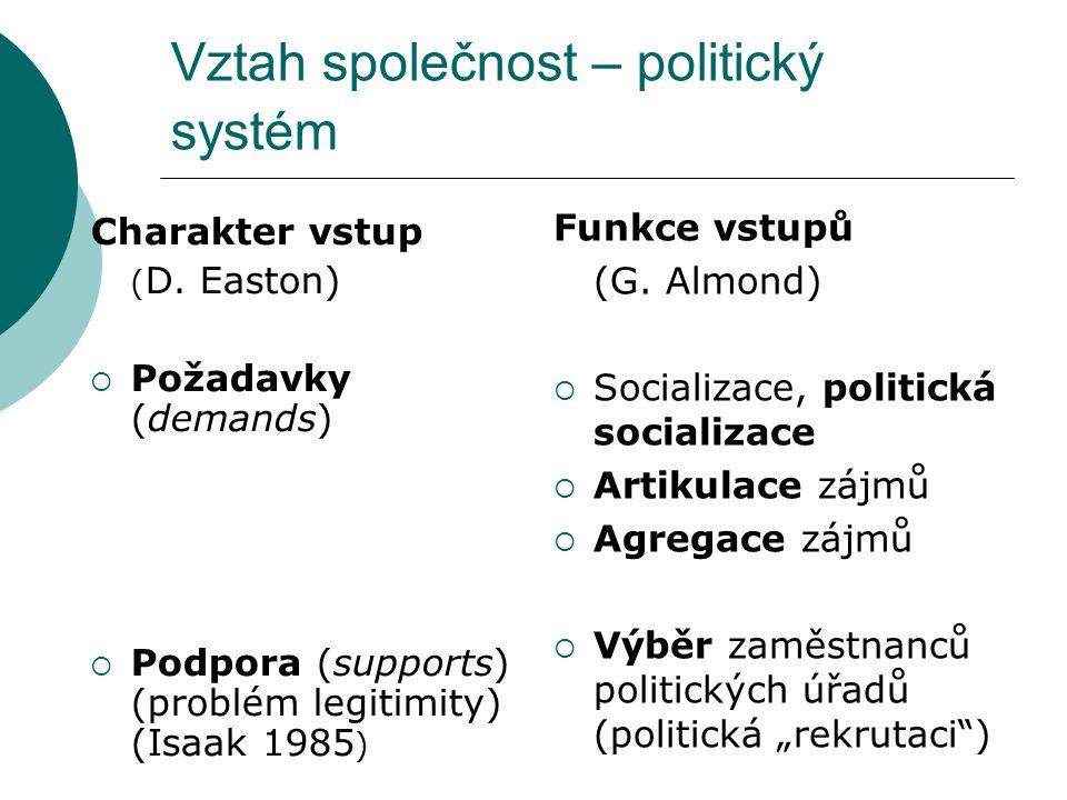 Vztah společnost – politický systém Charakter vstup ( D. Easton)  Požadavky (demands)  Podpora (supports) (problém legitimity) (Isaak 1985 ) Funkce
