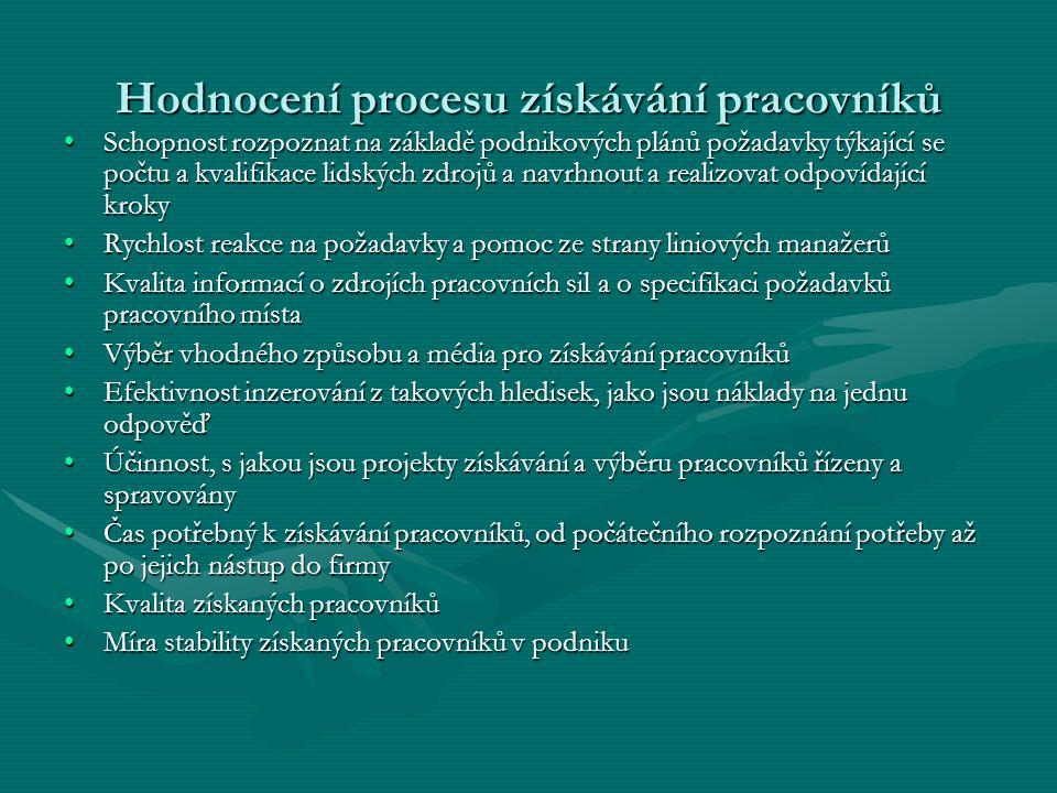 Hodnocení procesu získávání pracovníků Schopnost rozpoznat na základě podnikových plánů požadavky týkající se počtu a kvalifikace lidských zdrojů a na