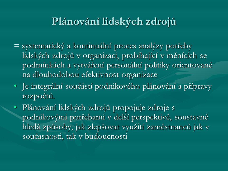 Plánování lidských zdrojů = systematický a kontinuální proces analýzy potřeby lidských zdrojů v organizaci, probíhající v měnících se podmínkách a vyt