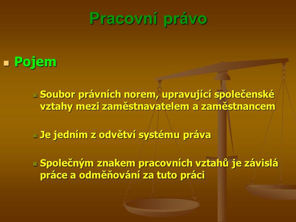 Pracovní právo Pojem Pojem Soubor právních norem, upravující společenské vztahy mezi zaměstnavatelem a zaměstnancem Soubor právních norem, upravující