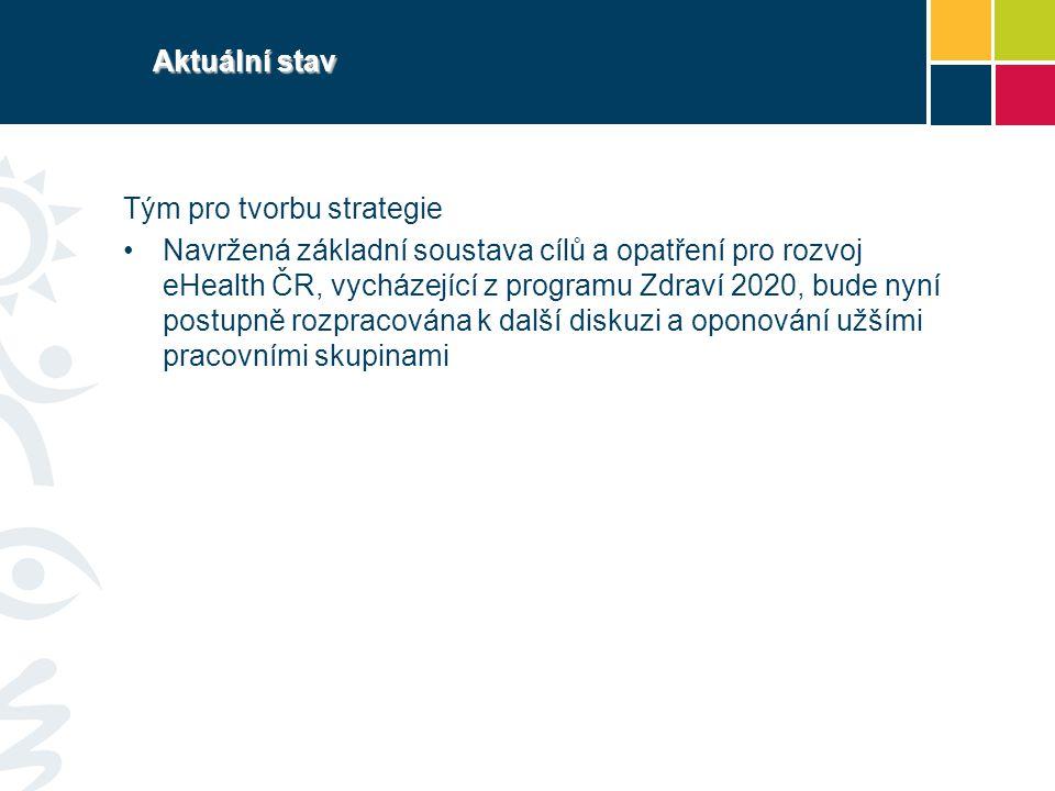 Aktuální stav Tým pro tvorbu strategie Navržená základní soustava cílů a opatření pro rozvoj eHealth ČR, vycházející z programu Zdraví 2020, bude nyní