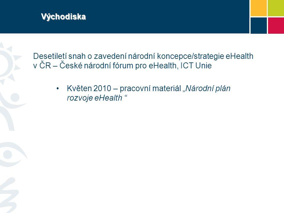 Východiska Desetiletí snah o zavedení národní koncepce/strategie eHealth v ČR – Ministerstvo zdravotnictví 2012 až 2013 19.