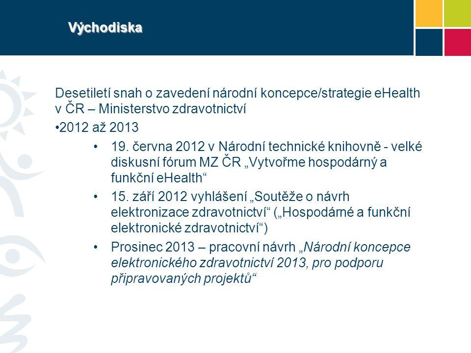 Východiska Desetiletí snah o zavedení národní koncepce/strategie eHealth v ČR – Ministerstvo zdravotnictví 2012 až 2013 19. června 2012 v Národní tech