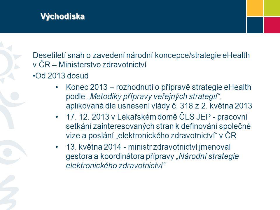 Východiska Desetiletí snah o zavedení národní koncepce/strategie eHealth v ČR – Ministerstvo zdravotnictví Od 2013 dosud Konec 2013 – rozhodnutí o pří