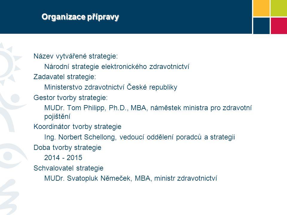 Organizace přípravy Název vytvářené strategie: Národní strategie elektronického zdravotnictví Zadavatel strategie: Ministerstvo zdravotnictví České re