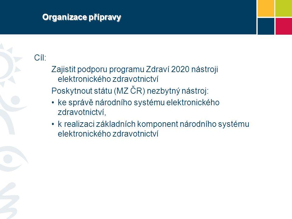 Organizace přípravy Cíl: Zajistit podporu programu Zdraví 2020 nástroji elektronického zdravotnictví Poskytnout státu (MZ ČR) nezbytný nástroj: ke spr