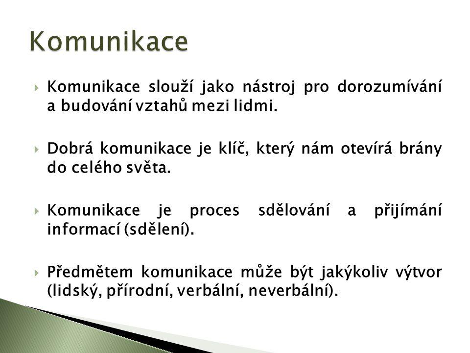  Komunikace slouží jako nástroj pro dorozumívání a budování vztahů mezi lidmi.