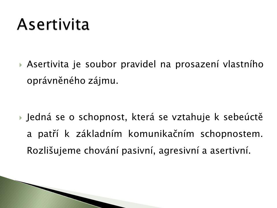  Asertivita je soubor pravidel na prosazení vlastního oprávněného zájmu.