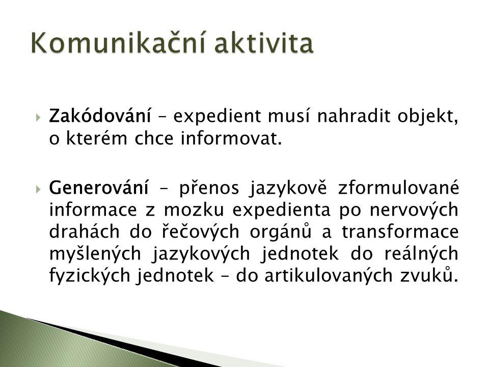  ERNEKER, Jaroslav.Základy komunikace. České Budějovice: VŠERS, 2004.