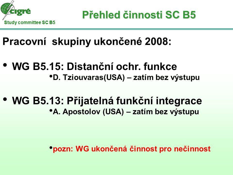 Study committee SC B5 Pracovní skupiny ukončené 2008: WG B5.15: Distanční ochr. funkce D. Tziouvaras(USA) – zatím bez výstupu WG B5.13: Přijatelná fun