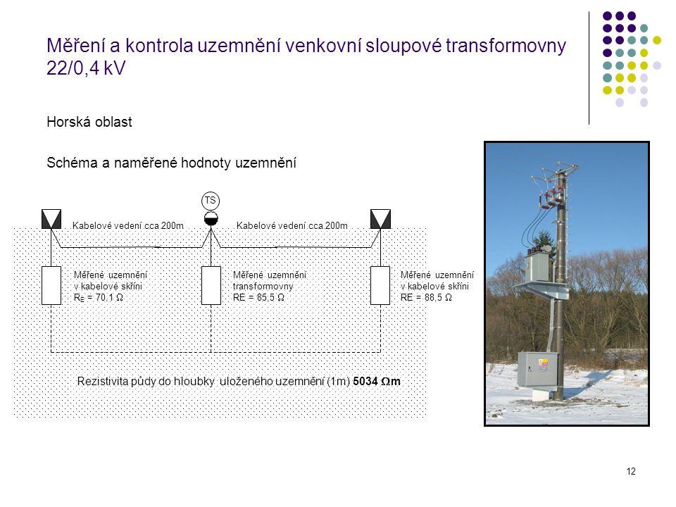 12 Měření a kontrola uzemnění venkovní sloupové transformovny 22/0,4 kV Horská oblast Schéma a naměřené hodnoty uzemnění TS Měřené uzemnění v kabelové