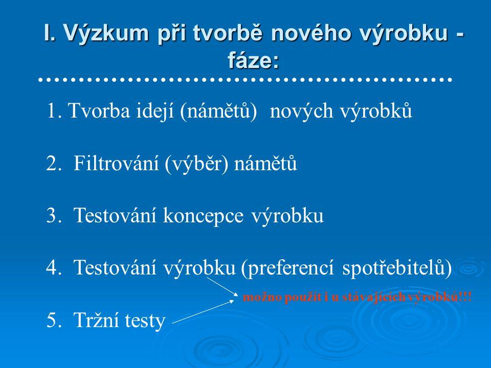 Použití barev na obalech Modrá: synonymum svěžesti Modrá barva je velmi oblíbená.