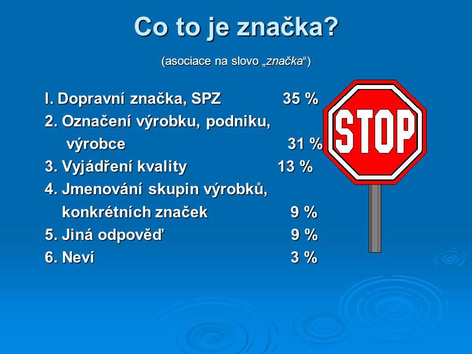 """Co to je značka.(asociace na slovo """"značka ) l. Dopravní značka, SPZ 35 % l."""