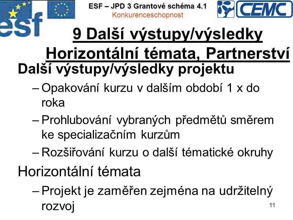 11 9 Další výstupy/výsledky Horizontální témata, Partnerství Další výstupy/výsledky projektu –Opakování kurzu v dalším období 1 x do roka –Prohlubování vybraných předmětů směrem ke specializačním kurzům –Rozšiřování kurzu o další tématické okruhy Horizontální témata –Projekt je zaměřen zejména na udržitelný rozvoj ESF – JPD 3 Grantové schéma 4.1 Konkurenceschopnost