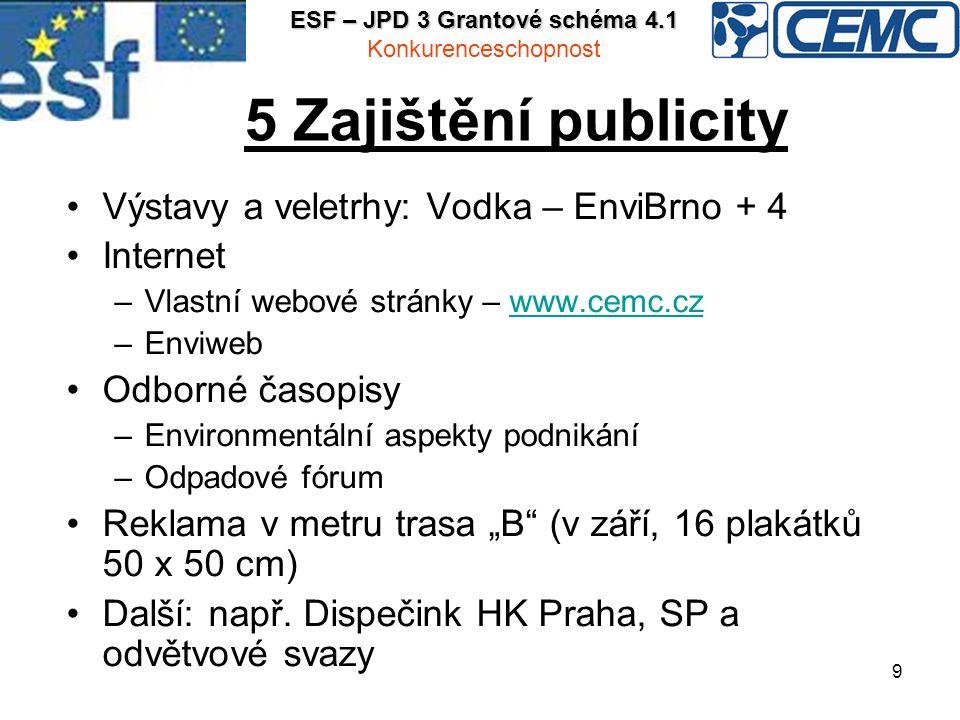 """9 5 Zajištění publicity Výstavy a veletrhy: Vodka – EnviBrno + 4 Internet –Vlastní webové stránky – www.cemc.czwww.cemc.cz –Enviweb Odborné časopisy –Environmentální aspekty podnikání –Odpadové fórum Reklama v metru trasa """"B (v září, 16 plakátků 50 x 50 cm) Další: např."""