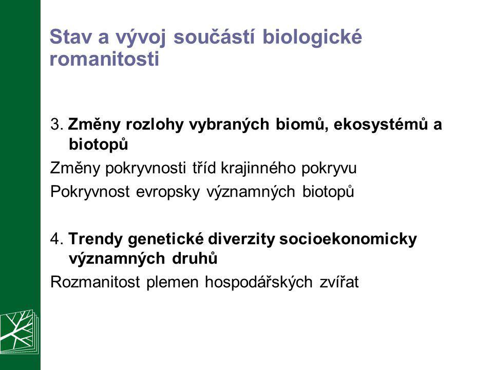 Stav a vývoj součástí biologické romanitosti 3. Změny rozlohy vybraných biomů, ekosystémů a biotopů Změny pokryvnosti tříd krajinného pokryvu Pokryvno