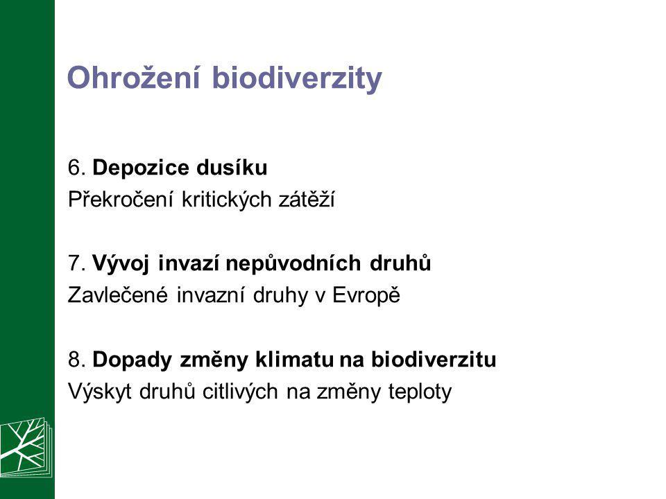 Ohrožení biodiverzity 6. Depozice dusíku Překročení kritických zátěží 7. Vývoj invazí nepůvodních druhů Zavlečené invazní druhy v Evropě 8. Dopady změ