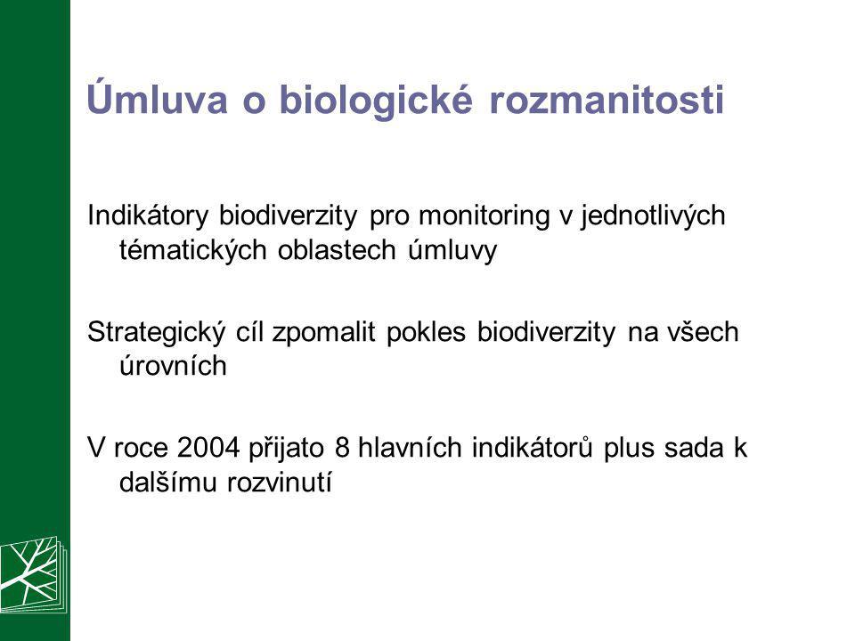 Úmluva o biologické rozmanitosti Indikátory biodiverzity pro monitoring v jednotlivých tématických oblastech úmluvy Strategický cíl zpomalit pokles bi