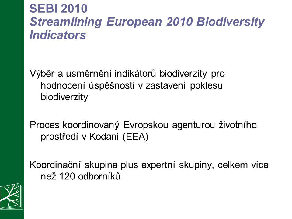 Kritéria pro výběr indikátorů Politická závažnost Souvislost s biodiverzitou Postup k cíli 2010 Existuje propracovaná metodologie Přijatelnost a vhodnost Rutinně sbíraná data Vazba v příčinném řetězci Prostorové pokrytí Časový vývoj Srovnání mezi státy Citlivost ke změně