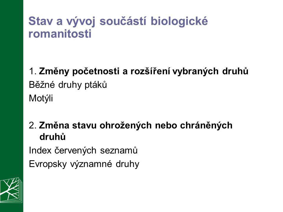 Stav a vývoj součástí biologické romanitosti 1. Změny početnosti a rozšíření vybraných druhů Běžné druhy ptáků Motýli 2. Změna stavu ohrožených nebo c