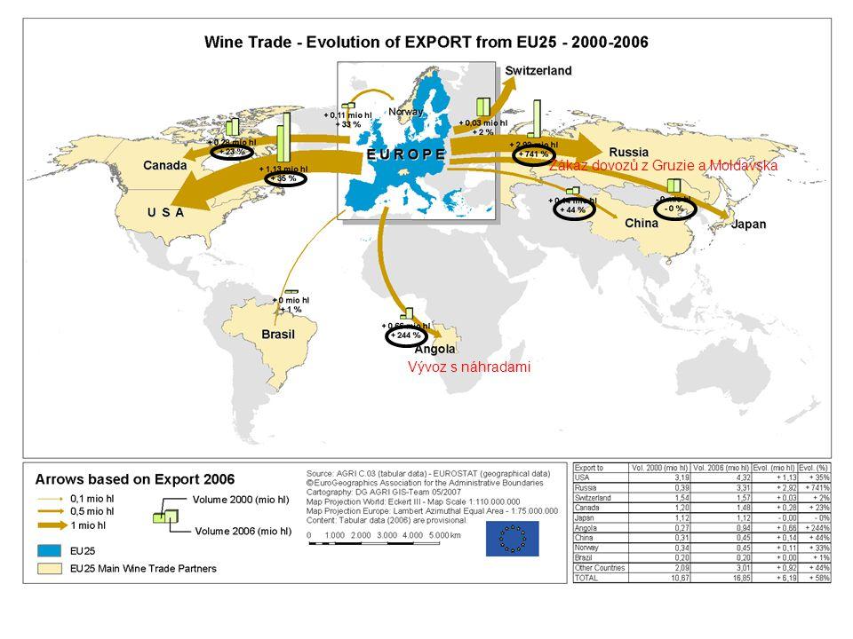 K udržitelnému odvětví vína v EU AGRI – C3 4. 7. 2007 11 Zákaz dovozů z Gruzie a Moldavska Vývoz s náhradami