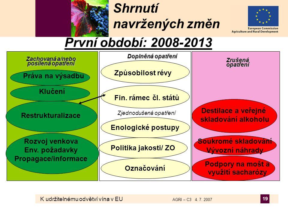 K udržitelnému odvětví vína v EU AGRI – C3 4. 7. 2007 19 Shrnutí navržených změn První období: 2008-2013 Zrušená opatření Zachovaná a/nebo posílená op