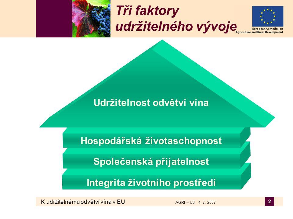 K udržitelnému odvětví vína v EU AGRI – C3 4. 7. 2007 2 Tři faktory udržitelného vývoje Integrita životního prostředí Společenská přijatelnost Hospodá