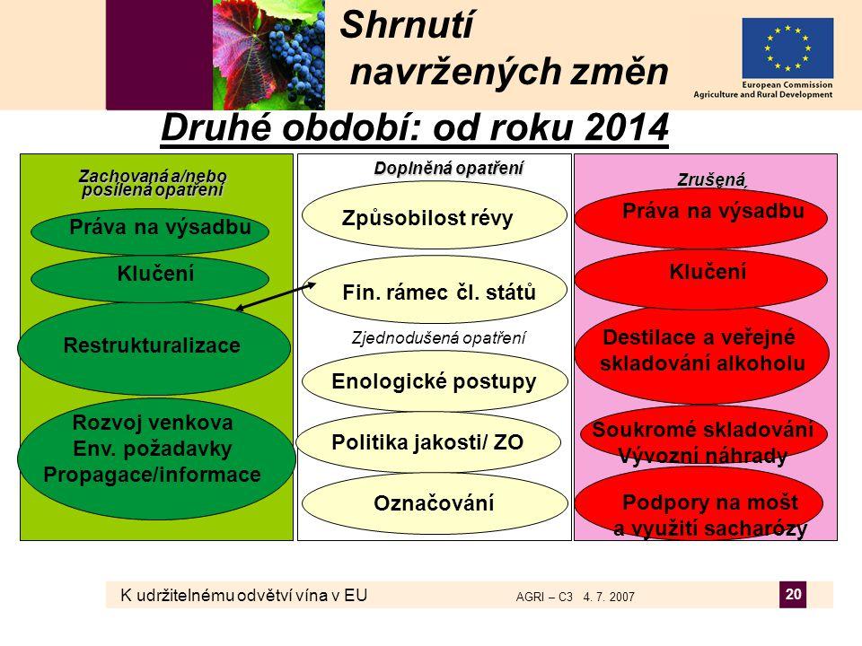 K udržitelnému odvětví vína v EU AGRI – C3 4. 7. 2007 20 Shrnutí navržených změn Druhé období: od roku 2014 Zrušená opatření Zachovaná a/nebo posílená