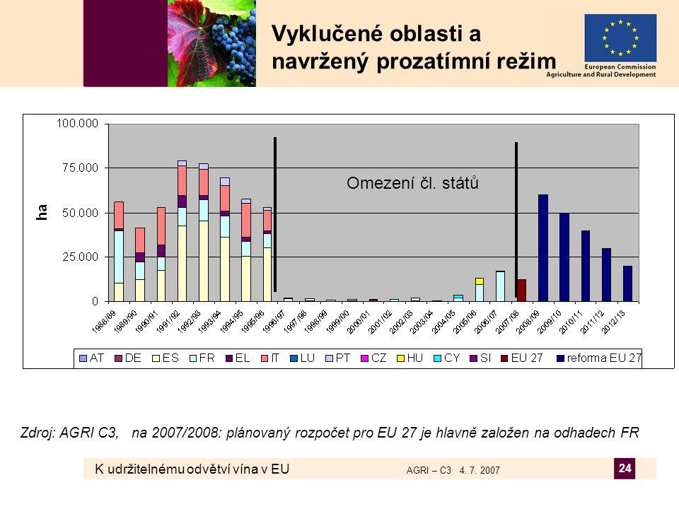 K udržitelnému odvětví vína v EU AGRI – C3 4. 7. 2007 24 Vyklučené oblasti a navržený prozatímní režim Zdroj: AGRI C3, na 2007/2008: plánovaný rozpoče