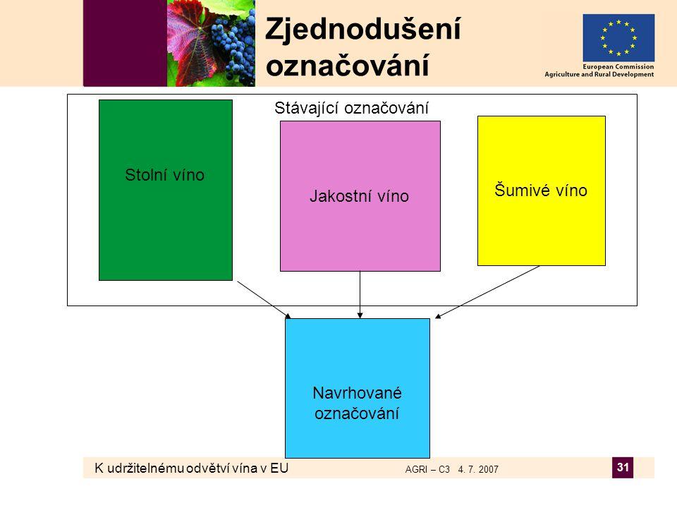K udržitelnému odvětví vína v EU AGRI – C3 4. 7. 2007 31 Stávající označování Zjednodušení označování Jakostní víno Navrhované označování Šumivé víno