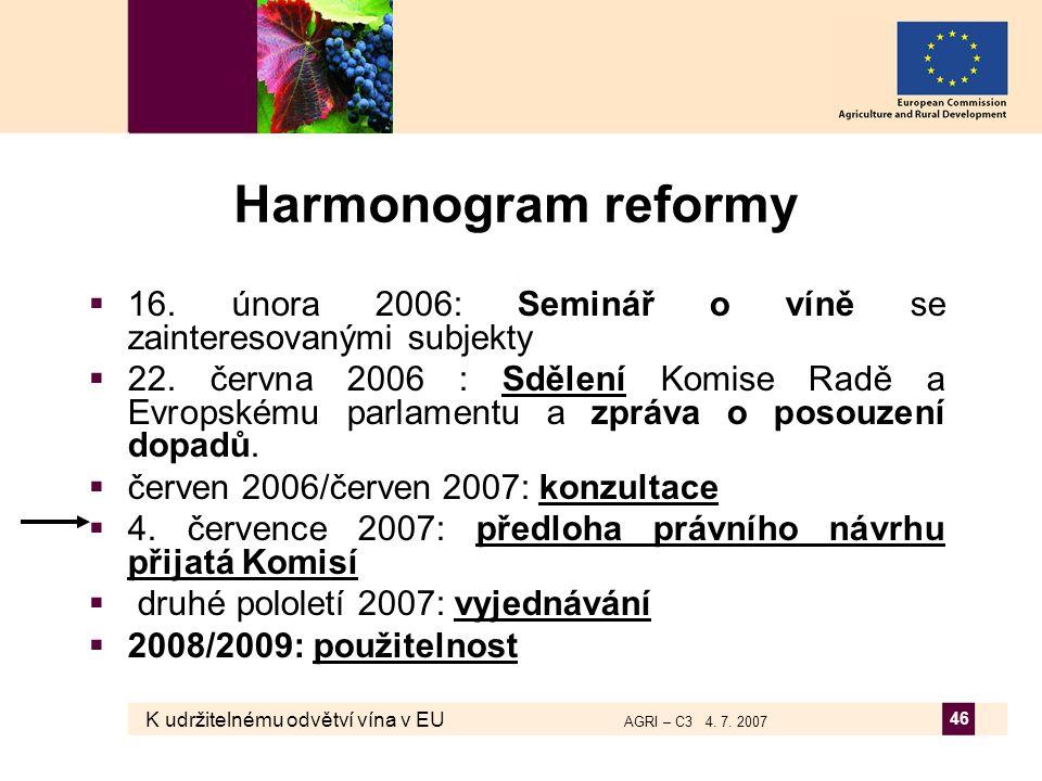 K udržitelnému odvětví vína v EU AGRI – C3 4. 7. 2007 46 Harmonogram reformy  16. února 2006: Seminář o víně se zainteresovanými subjekty  22. červn