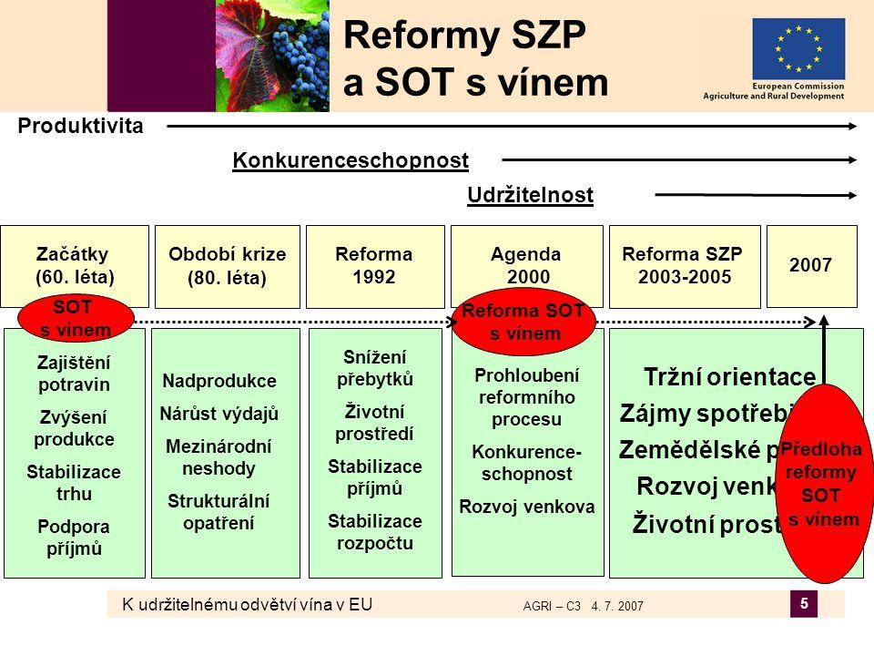 K udržitelnému odvětví vína v EU AGRI – C3 4. 7. 2007 5 Snížení přebytků Životní prostředí Stabilizace příjmů Stabilizace rozpočtu Zajištění potravin