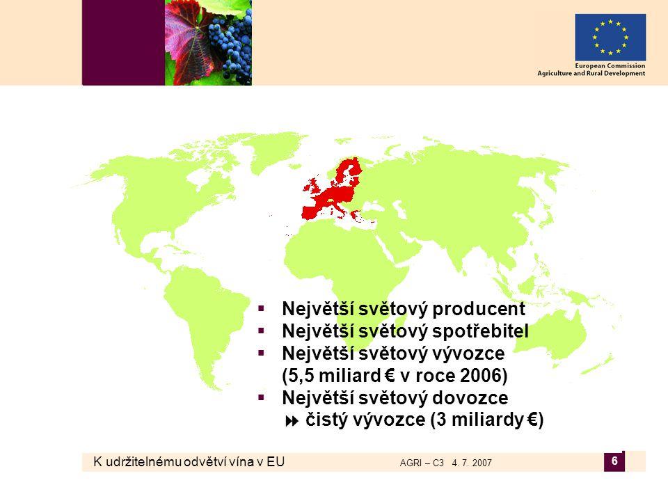 K udržitelnému odvětví vína v EU AGRI – C3 4. 7. 2007 6  Největší světový producent  Největší světový spotřebitel  Největší světový vývozce (5,5 mi
