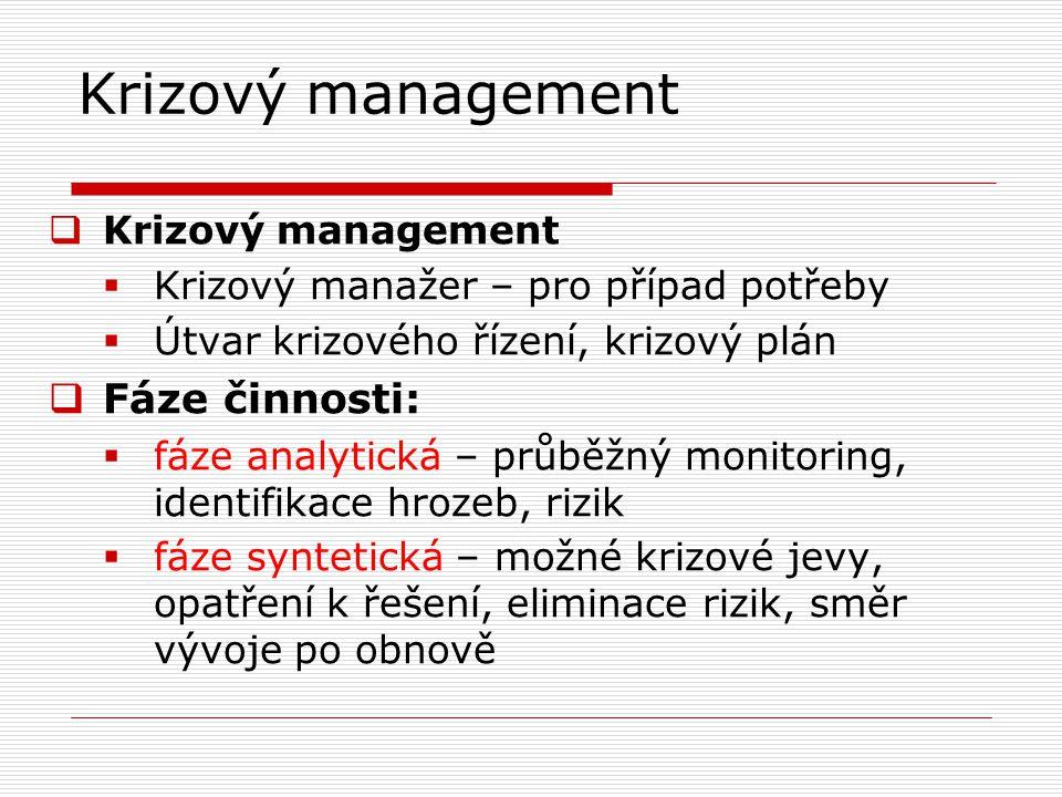 Krizový management  Krizový management  Krizový manažer – pro případ potřeby  Útvar krizového řízení, krizový plán  Fáze činnosti:  fáze analytic