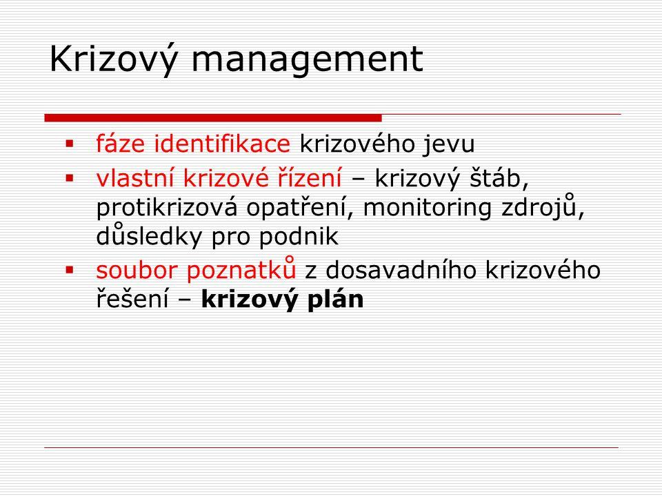 Krizový management  fáze identifikace krizového jevu  vlastní krizové řízení – krizový štáb, protikrizová opatření, monitoring zdrojů, důsledky pro