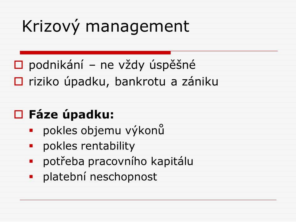 Krizový management  podnikání – ne vždy úspěšné  riziko úpadku, bankrotu a zániku  Fáze úpadku:  pokles objemu výkonů  pokles rentability  potře
