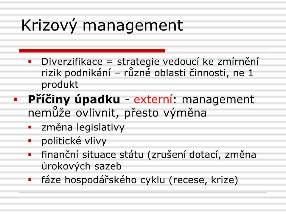 Krizový management  Diverzifikace = strategie vedoucí ke zmírnění rizik podnikání – různé oblasti činnosti, ne 1 produkt  Příčiny úpadku - externí: