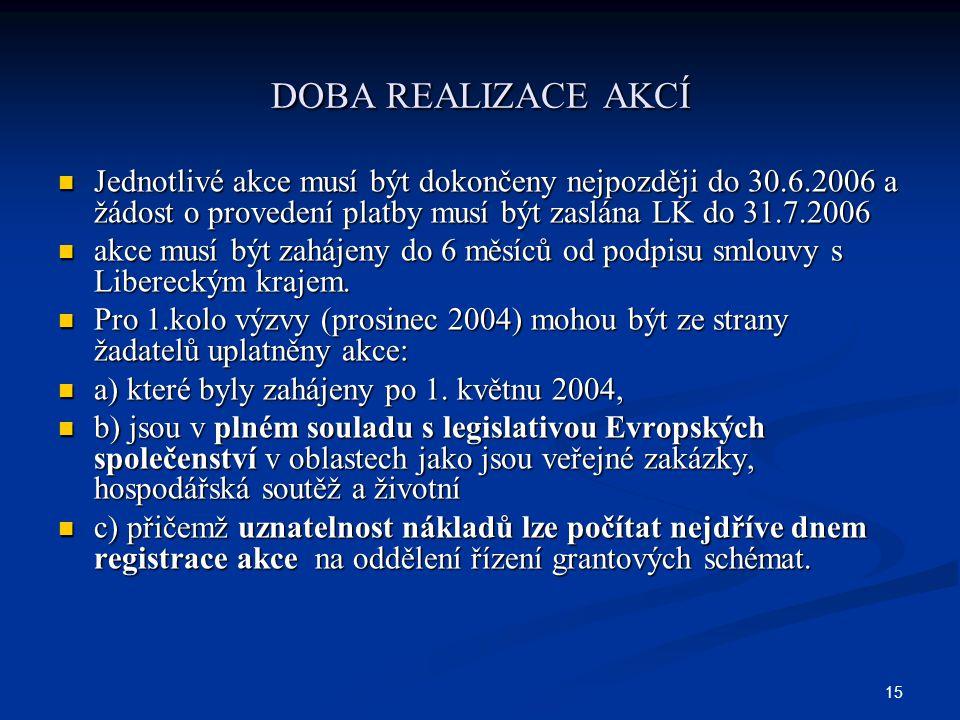 15 DOBA REALIZACE AKCÍ Jednotlivé akce musí být dokončeny nejpozději do 30.6.2006 a žádost o provedení platby musí být zaslána LK do 31.7.2006 Jednotlivé akce musí být dokončeny nejpozději do 30.6.2006 a žádost o provedení platby musí být zaslána LK do 31.7.2006 akce musí být zahájeny do 6 měsíců od podpisu smlouvy s Libereckým krajem.