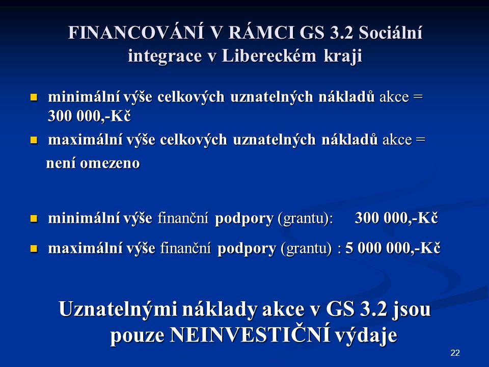 22 FINANCOVÁNÍ V RÁMCI GS 3.2 Sociální integrace v Libereckém kraji minimální výše celkových uznatelných nákladů akce = 300 000,-Kč minimální výše celkových uznatelných nákladů akce = 300 000,-Kč maximální výše celkových uznatelných nákladů akce = maximální výše celkových uznatelných nákladů akce = není omezeno není omezeno minimální výše finanční podpory (grantu): 300 000,-Kč minimální výše finanční podpory (grantu): 300 000,-Kč maximální výše finanční podpory (grantu) : 5 000 000,-Kč maximální výše finanční podpory (grantu) : 5 000 000,-Kč Uznatelnými náklady akce v GS 3.2 jsou pouze NEINVESTIČNÍ výdaje