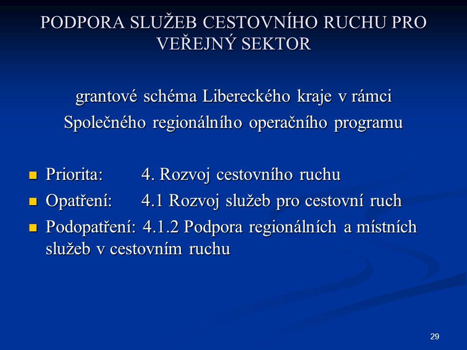 29 PODPORA SLUŽEB CESTOVNÍHO RUCHU PRO VEŘEJNÝ SEKTOR grantové schéma Libereckého kraje v rámci Společného regionálního operačního programu Priorita: 4.
