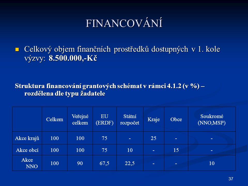 37 FINANCOVÁNÍ Celkový objem finančních prostředků dostupných v 1.