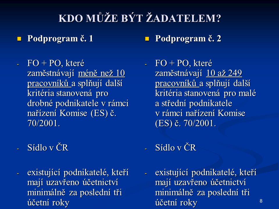 49 GRANTOVÉ SCHÉMA 4.2.2 - PODPORA INFRASTRUKTURY CESTOVNÍHO RUCHU PRO PODNIKATELE