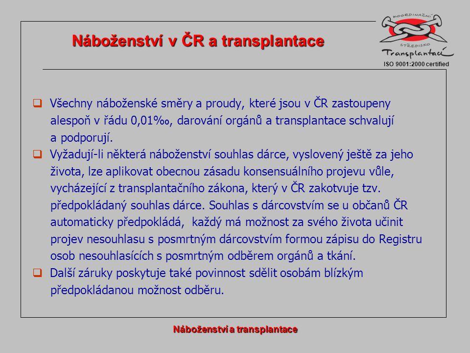  Všechny náboženské směry a proudy, které jsou v ČR zastoupeny alespoň v řádu 0,01‰, darování orgánů a transplantace schvalují a podporují.  Vyžaduj