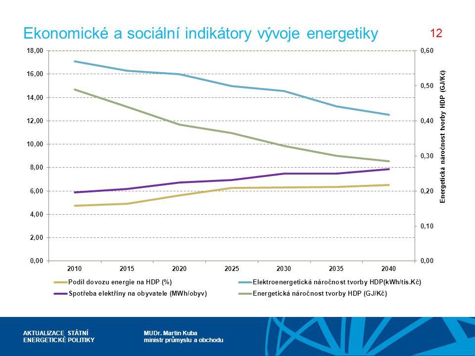 MUDr. Martin Kuba ministr průmyslu a obchodu AKTUALIZACE STÁTNÍ ENERGETICKÉ POLITIKY Ekonomické a sociální indikátory vývoje energetiky 12
