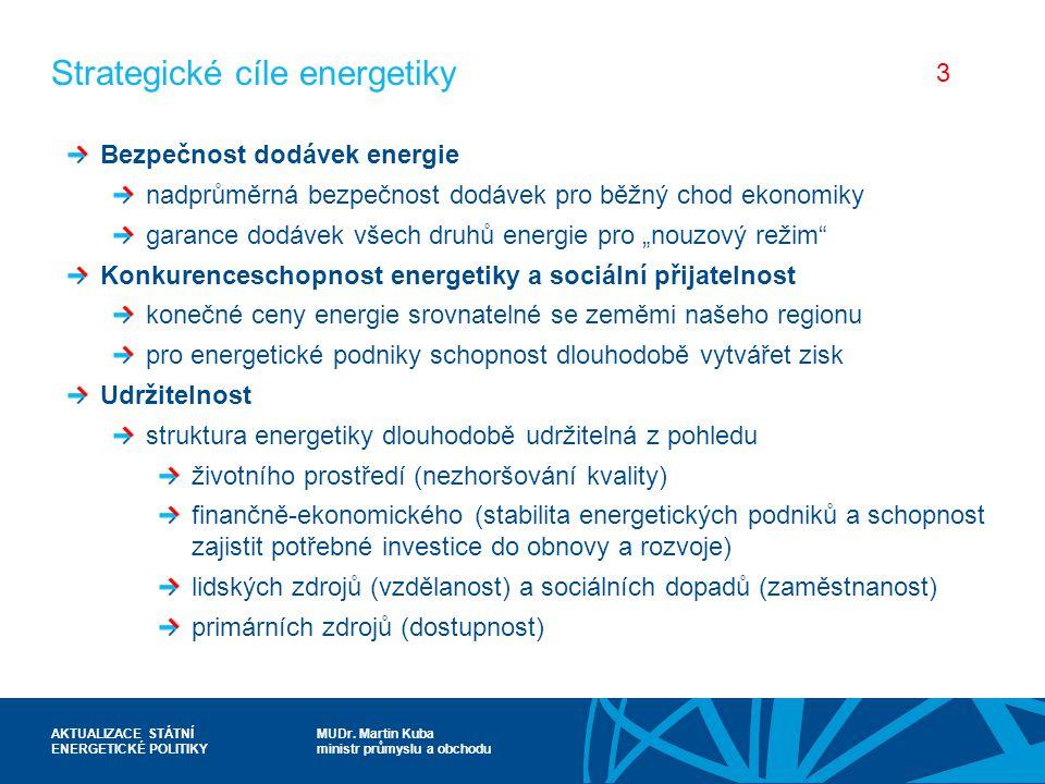 MUDr. Martin Kuba ministr průmyslu a obchodu AKTUALIZACE STÁTNÍ ENERGETICKÉ POLITIKY Strategické cíle energetiky Bezpečnost dodávek energie nadprůměrn