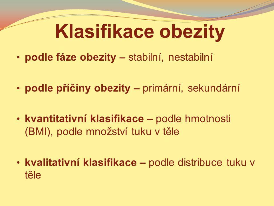Klasifikace obezity podle fáze obezity – stabilní, nestabilní podle příčiny obezity – primární, sekundární kvantitativní klasifikace – podle hmotnosti