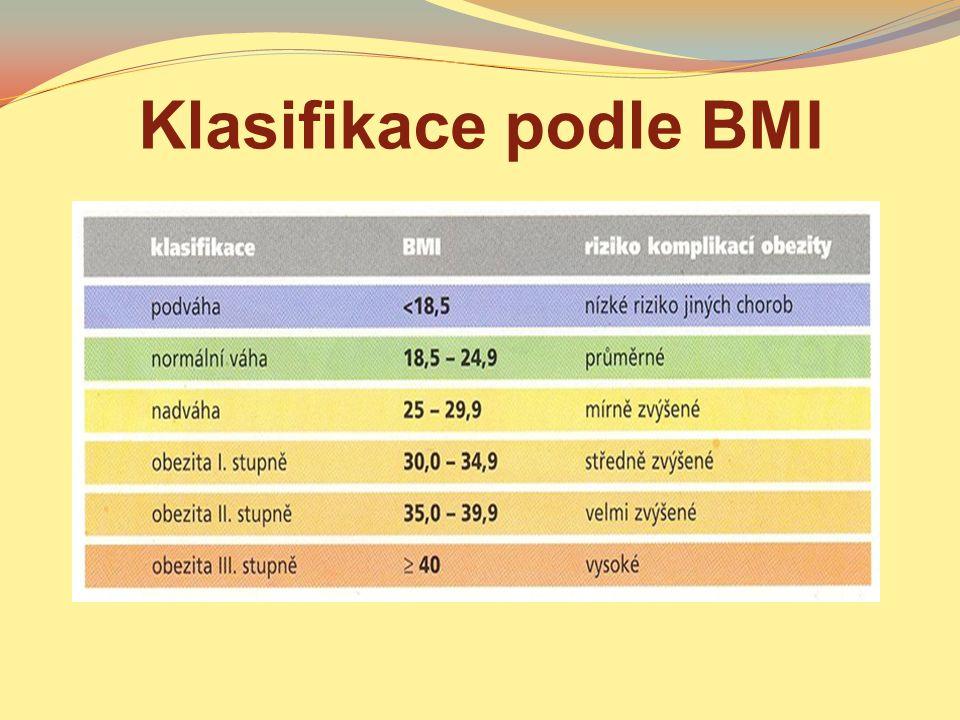 Klasifikace podle % tuku v těle (BIA) klasifikacemužžena podvýživa< 10 %< 20 % norma10 – 20 %20 – 30 % nadváha20 – 25 %30 – 35 % obezita25 – 30 %35 – 40 % extrémní obezita> 30 %> 40 %