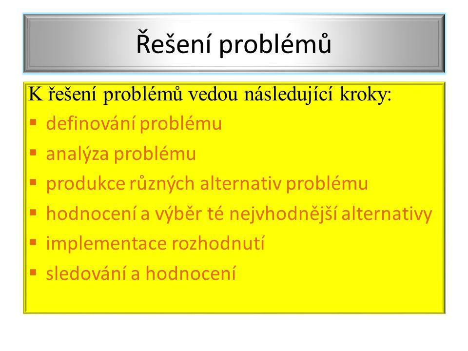 Řešení problémů Je tedy potřeba vidět problémy v souvislostech, rozpoznat jejich příčiny, určit řešení a ověřit si, zda řešení bylo správné.