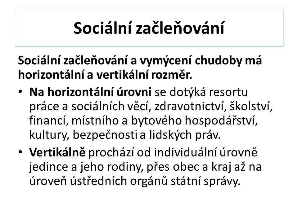 Sociální začleňování Sociální začleňování a vymýcení chudoby má horizontální a vertikální rozměr.