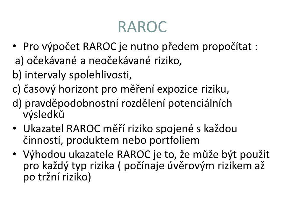 RAROC Pro výpočet RAROC je nutno předem propočítat : a) očekávané a neočekávané riziko, b) intervaly spolehlivosti, c) časový horizont pro měření expo